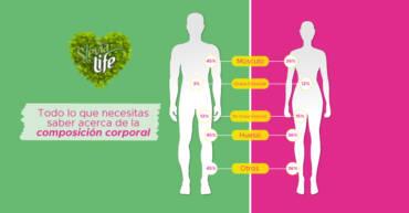 Todo lo  que tienes que saber acerca de la composición corporal